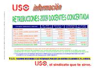 retribuciones-2009-docentes-concertada.png