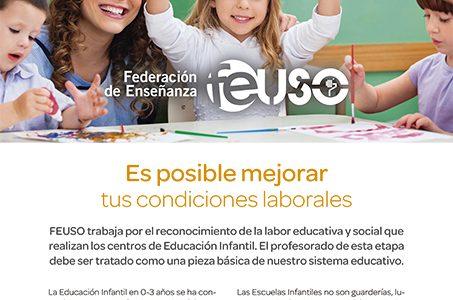 El acceso temprano a la Educación Infantil favorece el posterior rendimiento académico